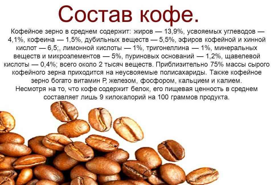 sostav kofe