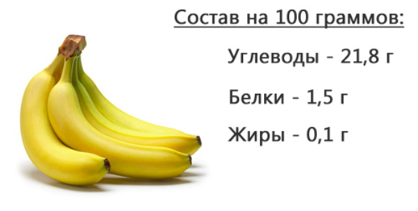 sostav banana