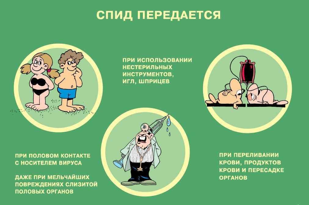 Sposoby peredachi VICH-infekcii