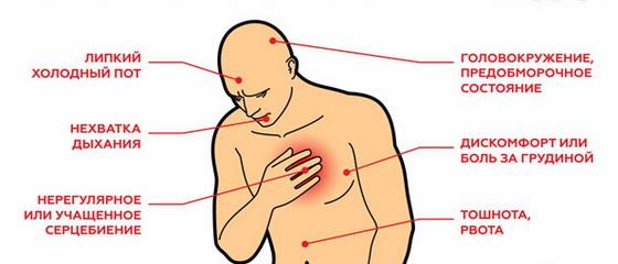 Simptomy, kotorye dolzhny nastorozhit' kazhdogo