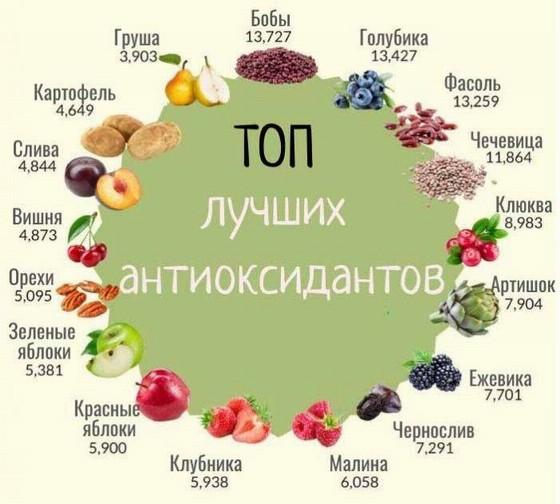 Produkty, kotorye bogaty antioksidantami