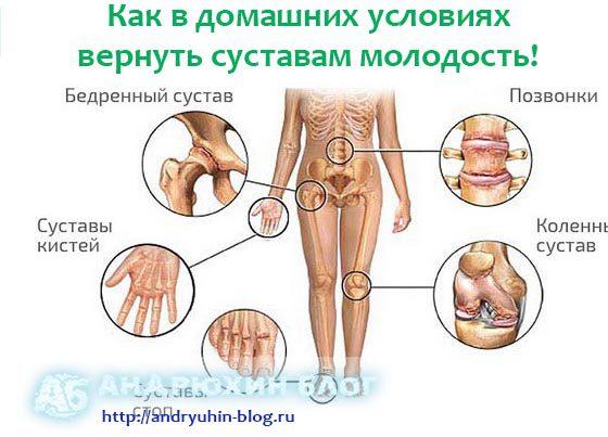 Поочерёдная боль в суставах травма локтевой сустав атлетизм
